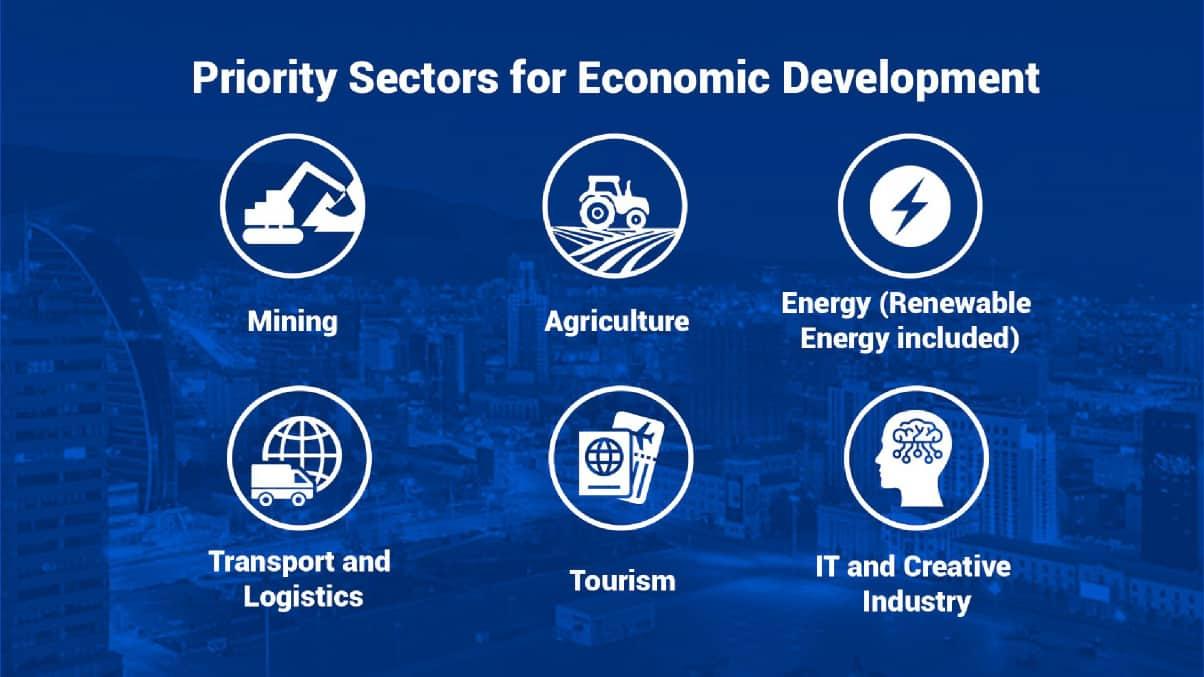 Photo:Priority Sectors for Economic Development